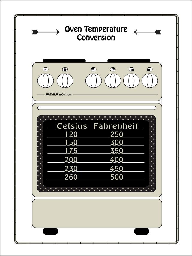 Celsius to Fahrenheit Oven Temperature Conversion